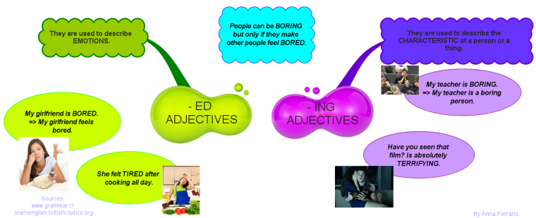 ED_AND_ING_ADJECTIVES_001