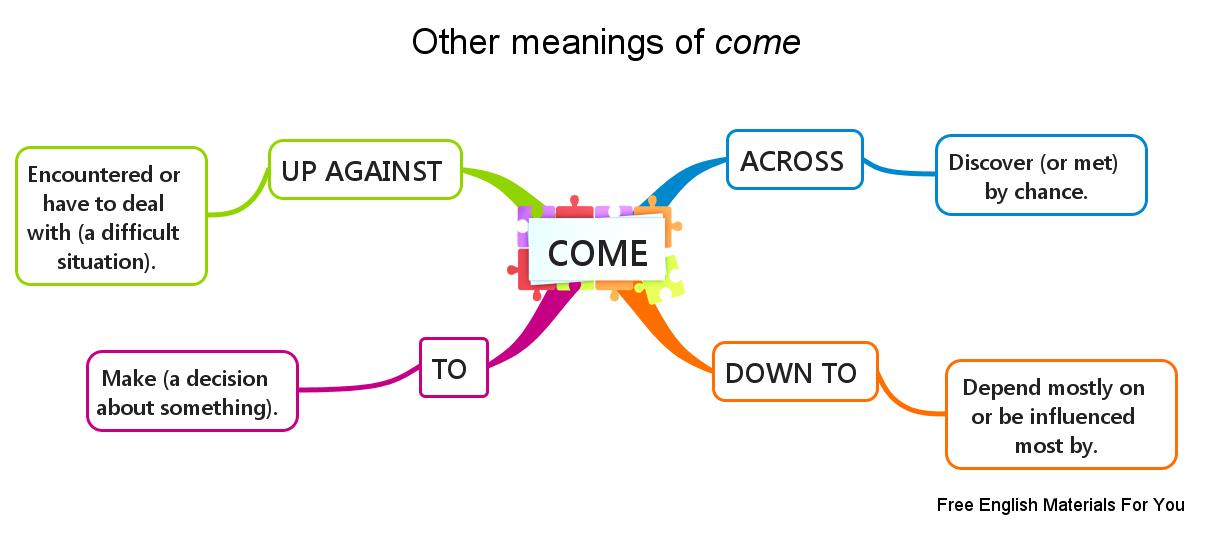 Define come on phrasal verbs