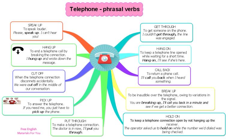 telephone_Phrasal_verbs