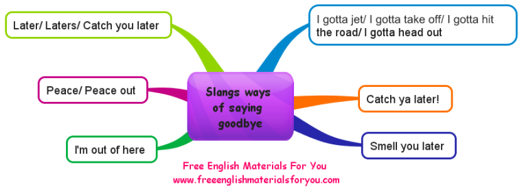 Slang_ways_of_saying_goodbye