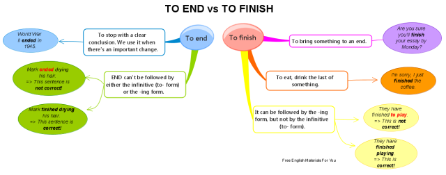 To ens VS To finish to_end_vs_to_finish.