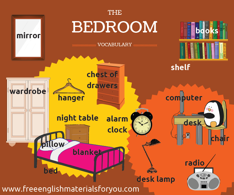 Bedroom's vocabulary – Free English Materials For You
