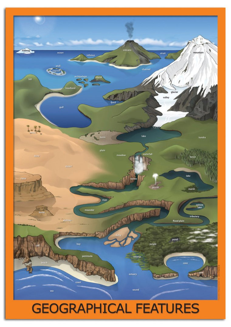 WG4370Geographical_Features_Teaching_Classroom_Display_Poster