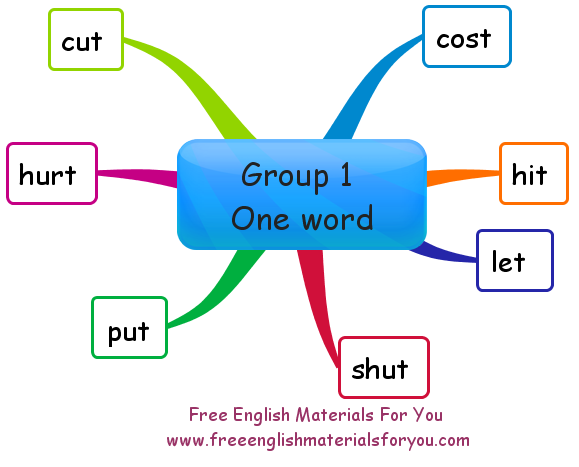 Group one - one word
