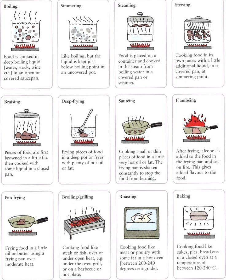 cookingmethods