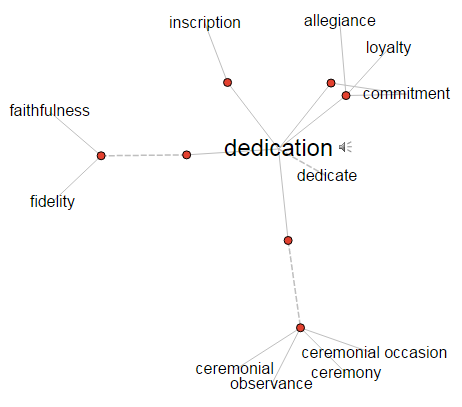 Dedication3