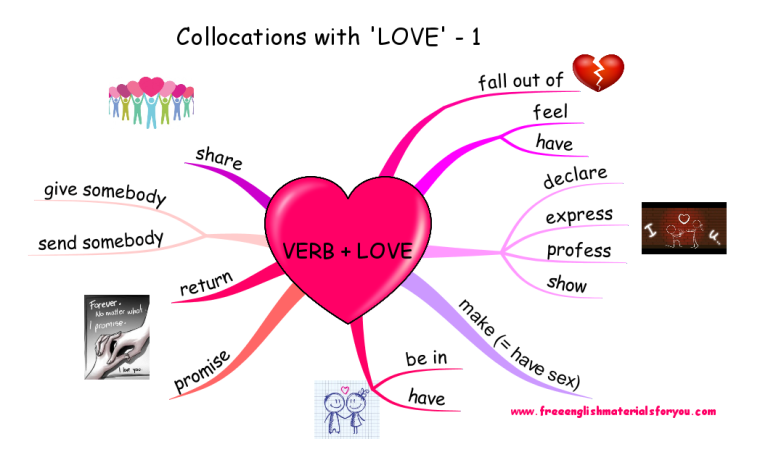collocations with love 01