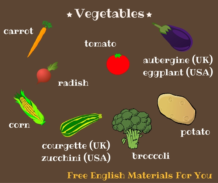 Vegetables - visual vocabulary - visual English - Free English Materials For You.jpg