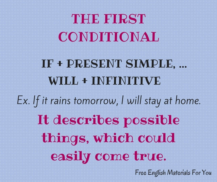 First Conditional - English Grammar - Free English Materials For You.jpg