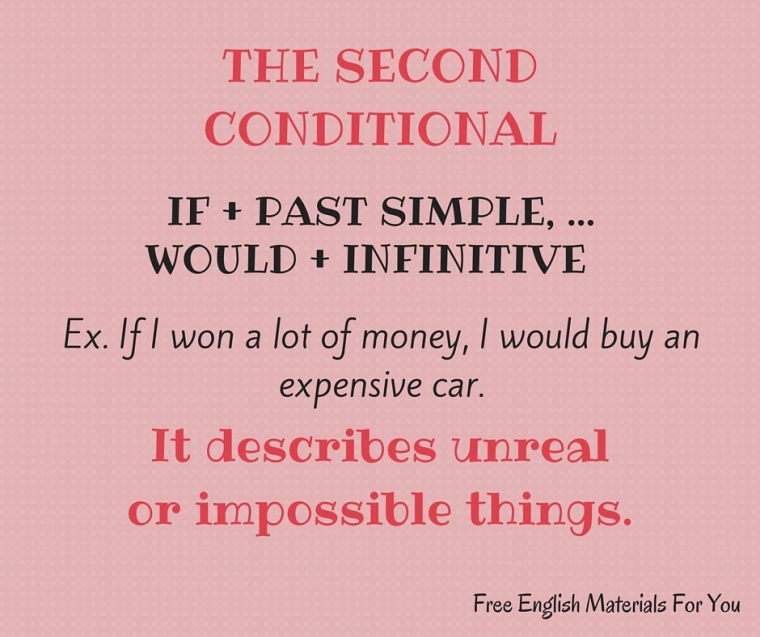Second Conditional - English Grammar - Free English Materials For You.jpg