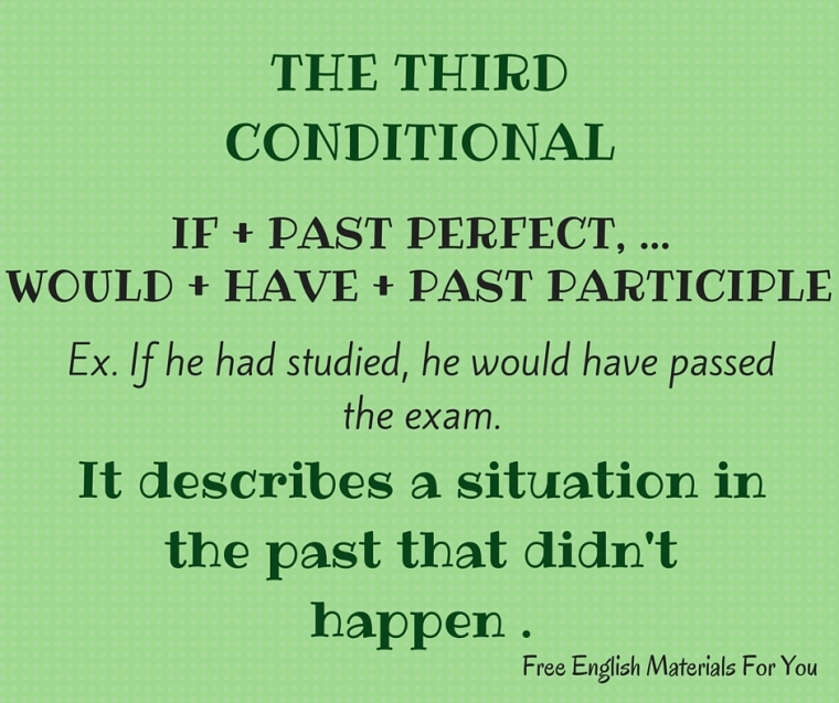 Third Conditional - English Grammar - Free English Materials For You.jpg
