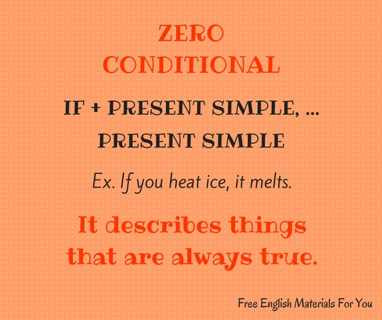 Zero Conditional - English Grammar - Free English Materials For You.jpg