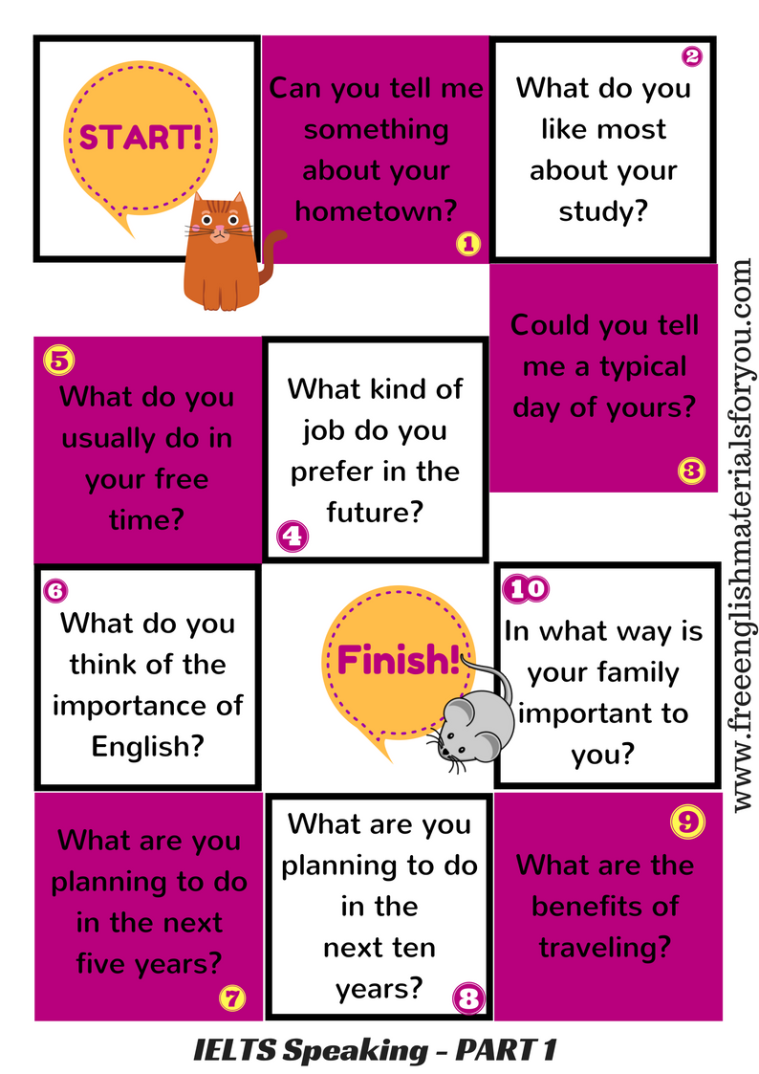 IELTS Preparation Speaking Part 1 Free English Materials For You femfy.png
