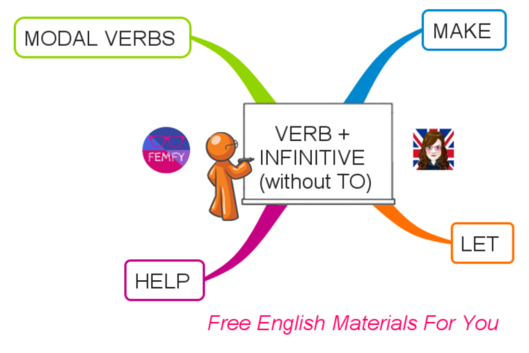 verb + infinitive (without to)