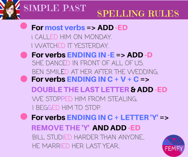 SIMPLE PAST spelling rules (1).png